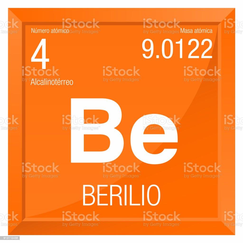 Ilustracin de smbolo de berilio berilio en lengua espaola smbolo de berilio berilio en lengua espaola elemento nmero 4 de la tabla peridica urtaz Gallery