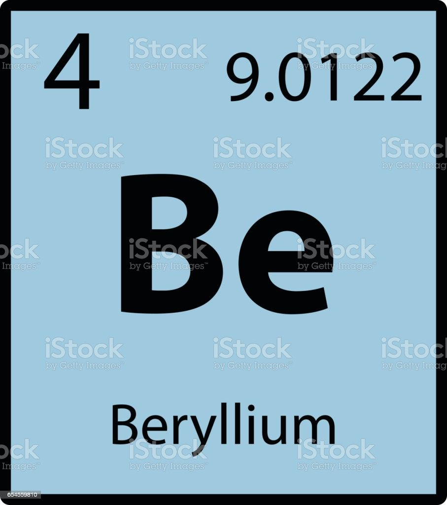 Beryllium periodic table element color icon on white background beryllium periodic table element color icon on white background vector royalty free beryllium periodic table buycottarizona Image collections