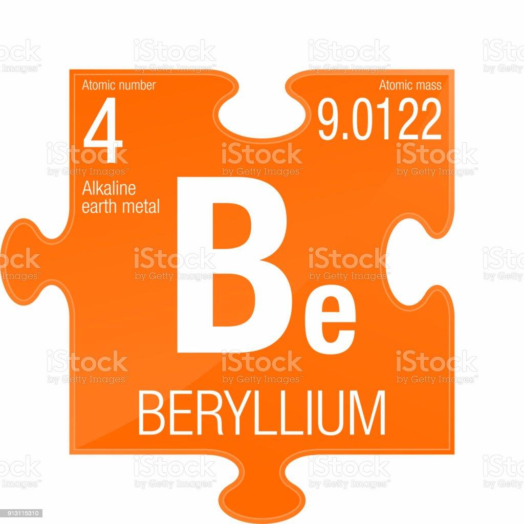 Beryllium Symbol Element Number 4 Of The Periodic Table Of The