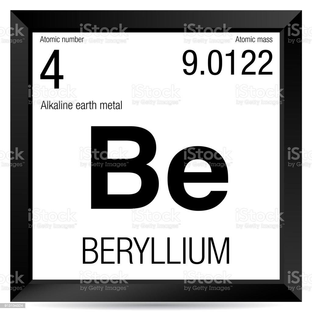 Beryllium symbol element number 4 of the periodic table of the beryllium symbol element number 4 of the periodic table of the elements chemistry royalty urtaz Image collections