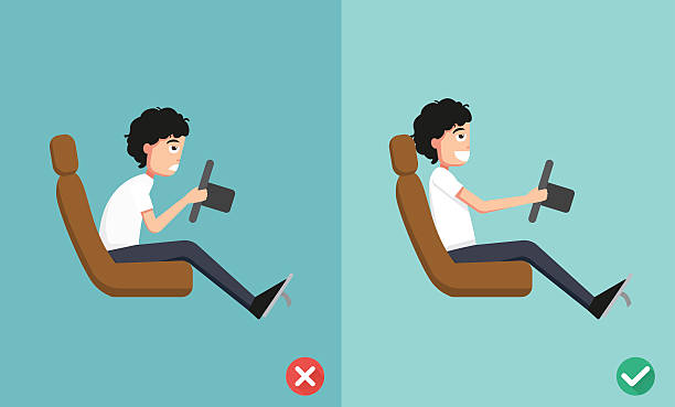 Best and worst positions for driving a car vector art illustration