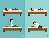 Best and worst positions for wake up