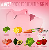 Eight best foods for healthy skin. Editable vector illustration in bright colors isolated on a light pink background. Medical, healthcare and dietary concept.