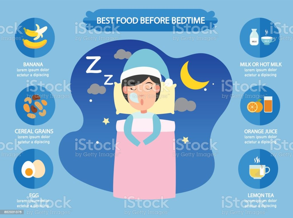 Best foods before bedtime infographic vector art illustration