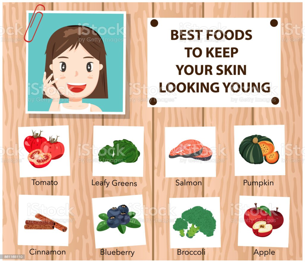 Best Foods For Younger Skin