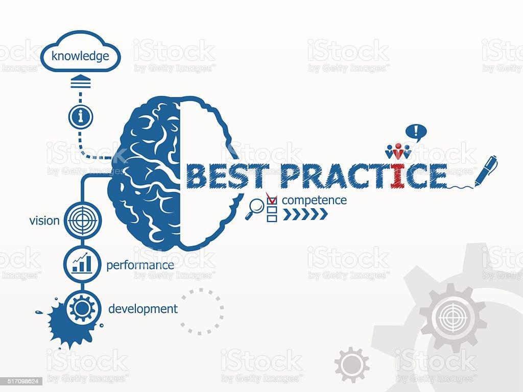 Best practice concept. vector art illustration