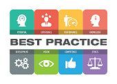 Best Practice Icon Set