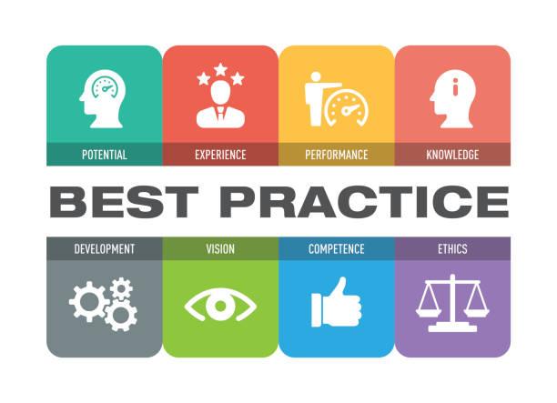 Best Practice Icon Set vector art illustration
