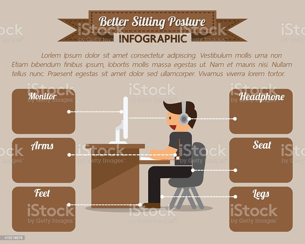 Better sitting posture infographic vector art illustration