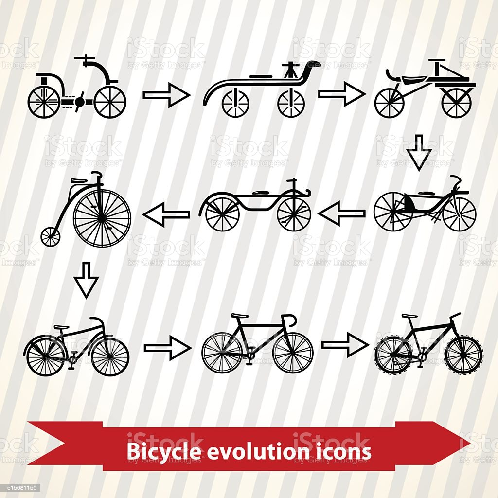 Bicycle evolution icons vector art illustration