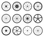 Bicycle wheels set