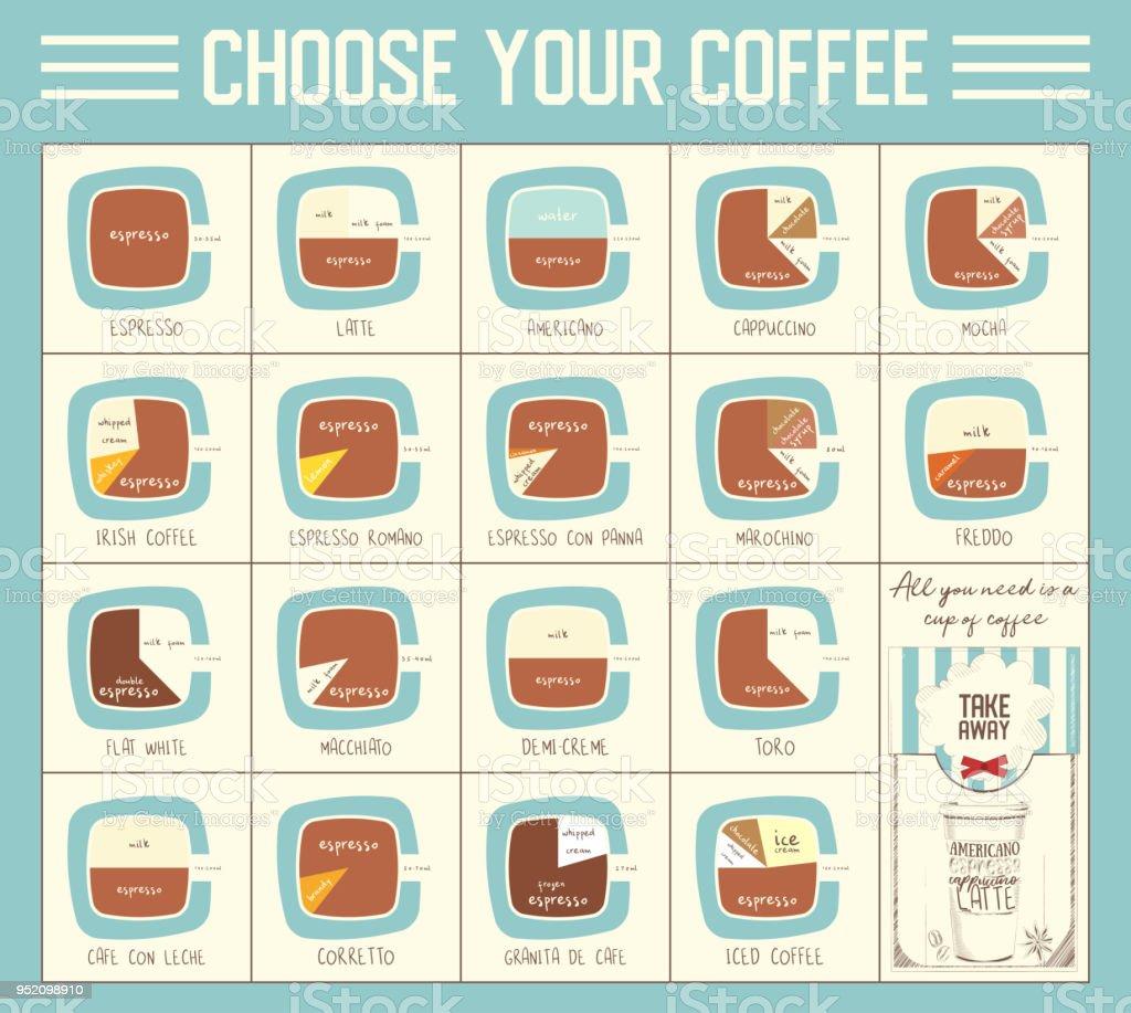 Gran menú de café - ilustración de arte vectorial