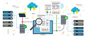 Big data analysis and cloud computing. Laptop accessing data from cloud computers. Data network and business intelligence. Flat design for web banner in vector illustration.