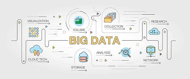 Big Data banner and icons - illustrazione arte vettoriale