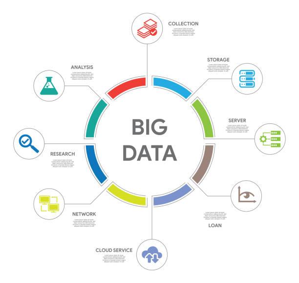 ビッグデータのコンセプト - 集める点のイラスト素材/クリップアート素材/マンガ素材/アイコン素材