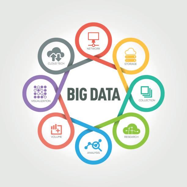 Big Data infographic with 8 steps, parts, options - illustrazione arte vettoriale