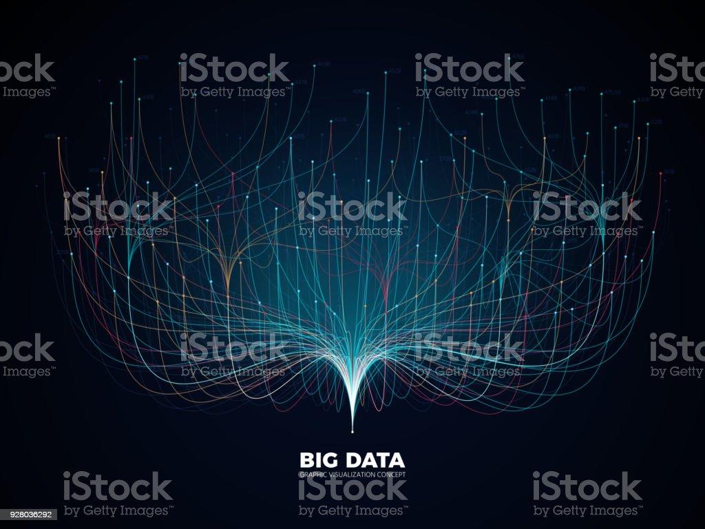 Big Data Network Visualization Concept Digital Music Industry