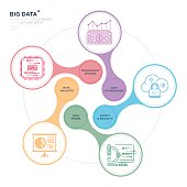 Big Data Infographic. Technology, Data, Optimization, Security Line Icons.