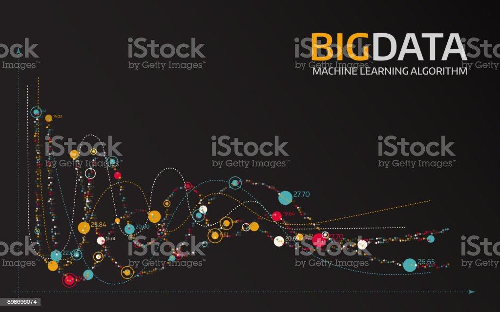 Visualisation de données volumineuses. Fond de vecteur futuriste. - Illustration vectorielle