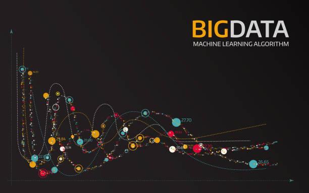 大資料視覺化。未來的向量背景。向量藝術插圖
