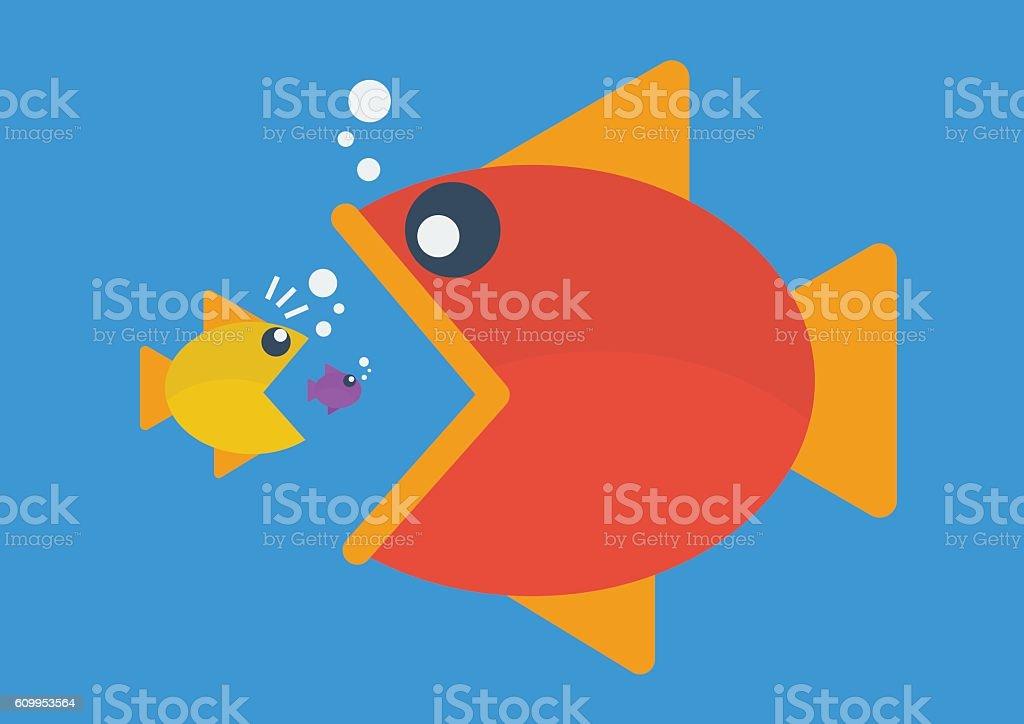 Big fish eat little fish. Flat style