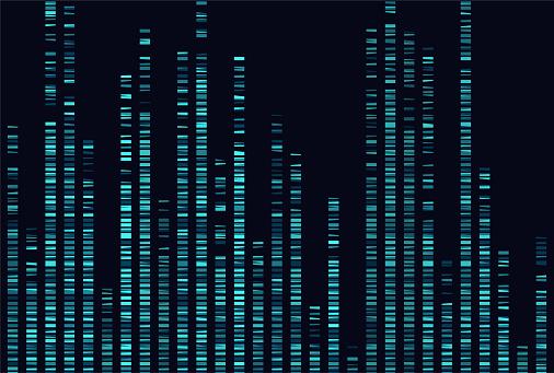 Big genomic data visualization