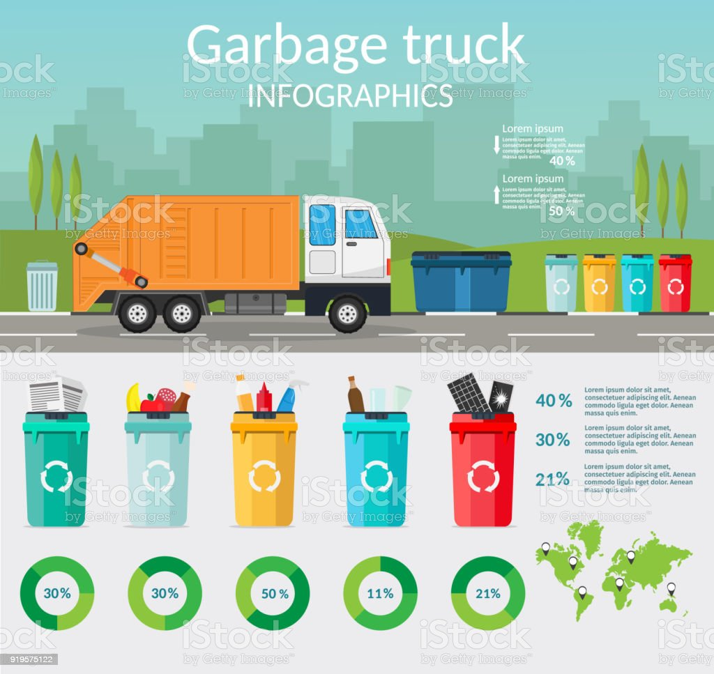 Big set of Garbage sorting bins infographic recycling concept ship the trash Ecology city flat background vector art illustration