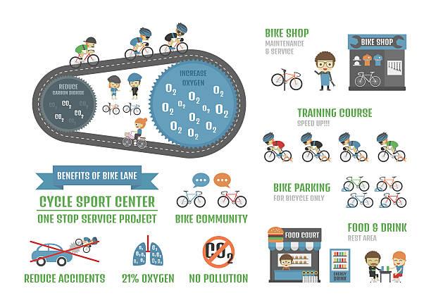 bildbanksillustrationer, clip art samt tecknat material och ikoner med bike lane - data visualization co2