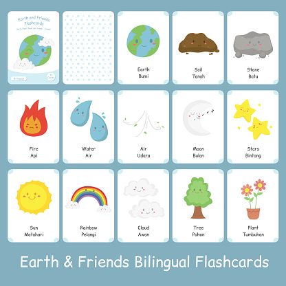 Bilingual Earth and Friends Flashcards Vector Set