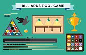 Billiards flat illustration pool game accessories and players