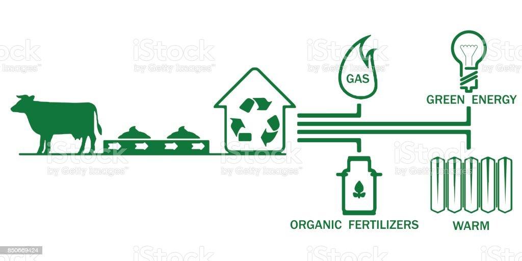 Biogas plant vector art illustration