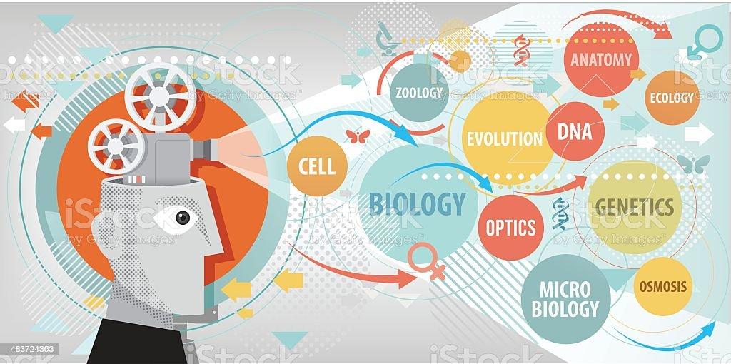 Biology projection vector art illustration