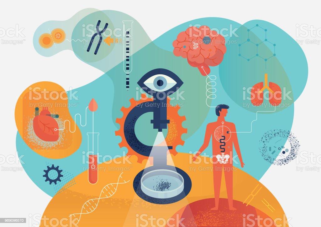 医用生体工学の概念 - DNAのベク...