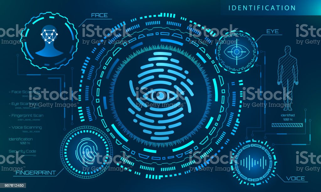 Biometric Identification Personality, Scanning Modern Access Control, Technology Recognition (Authentication) - Royalty-free Accessibility stock vector