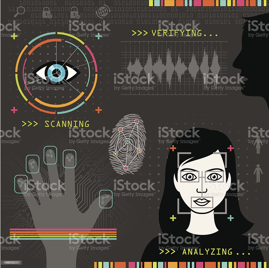 Biometric-identification Technologies vector art illustration