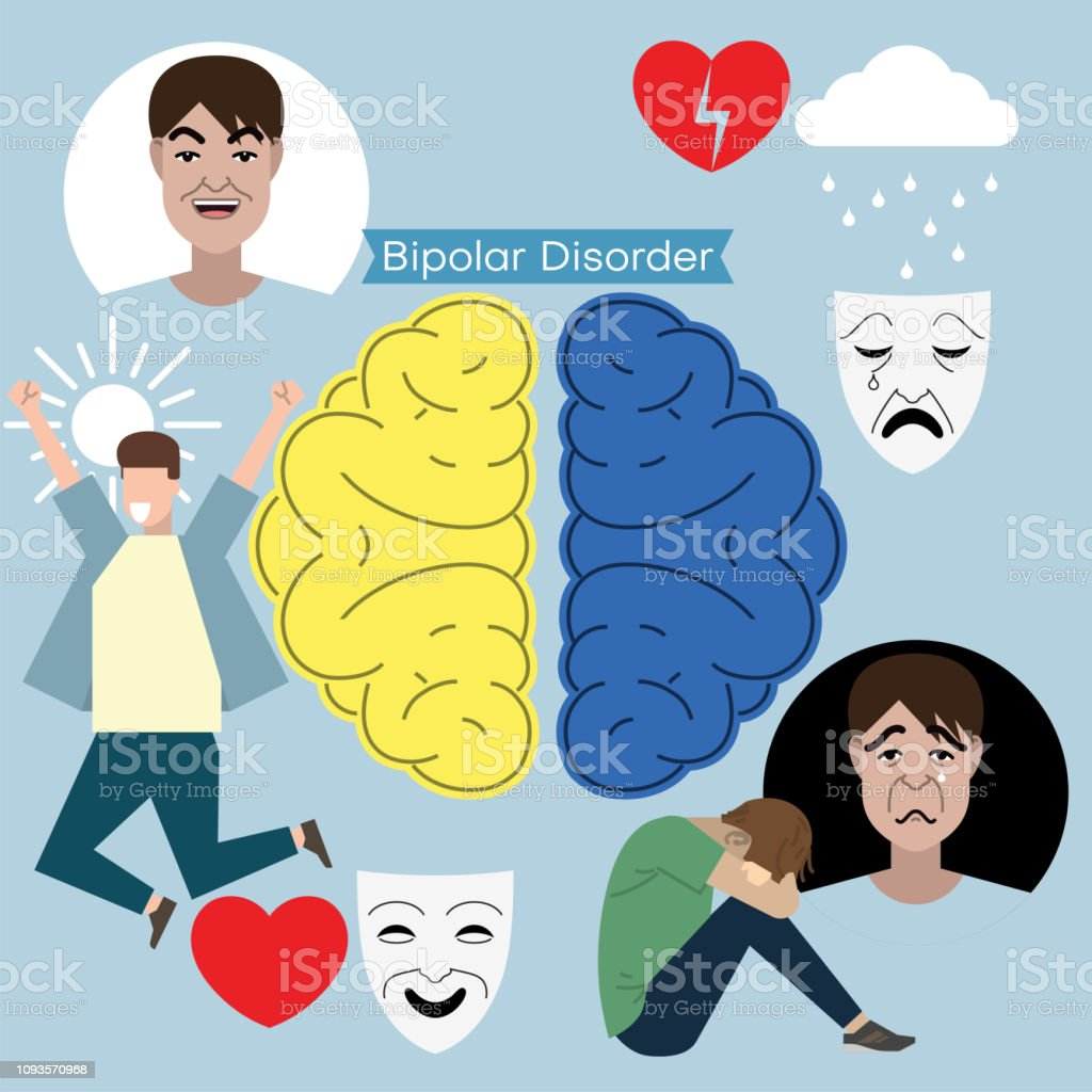 Bipolar Disorder Concept Set Of Flat Illustration About