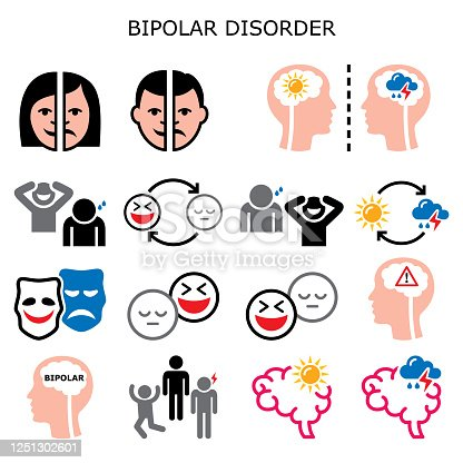 Manic depression, bipolar affective disorder BPAD, depression and elevated moods idea, medical design collection