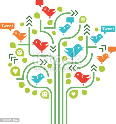 istock birds in tree – social media 166056047