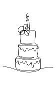 istock Birthday cake 1272774887