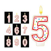 Birthday candles number. Red