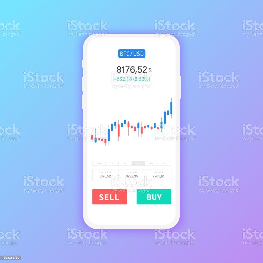 bitcoin exchange grafikas