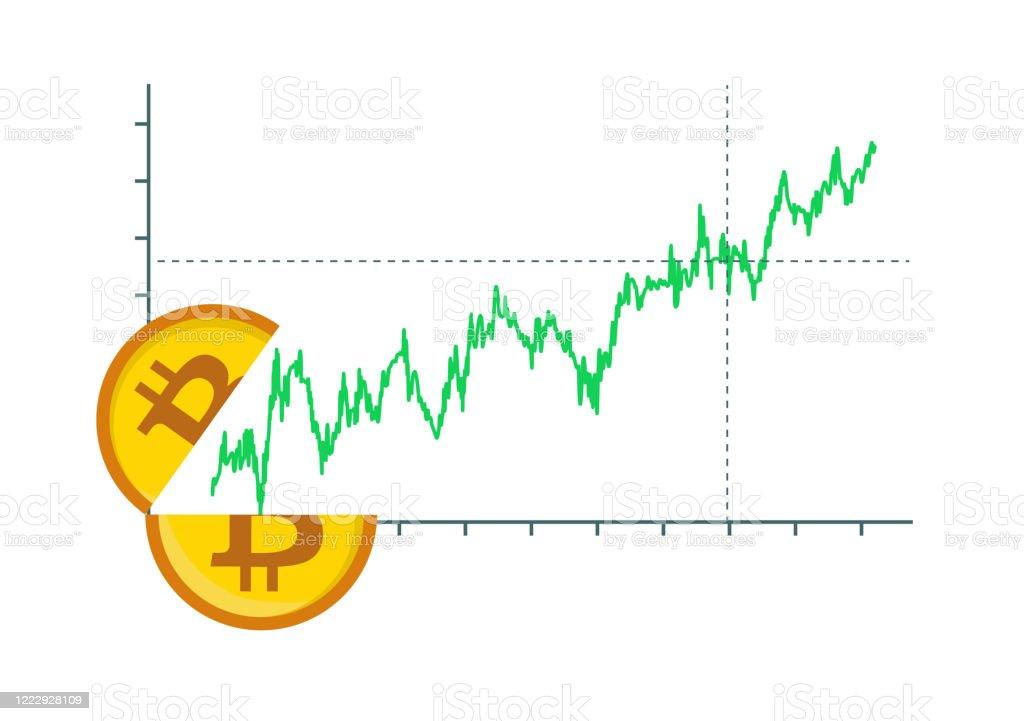 Bitcoin, Criptoattività e ISEE. - COINLEX.