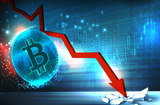 Bitcoin Price Fallchart