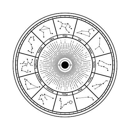 Black and white circle zodiac sign constellation background