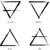 the four elements of nature conceptual symbols