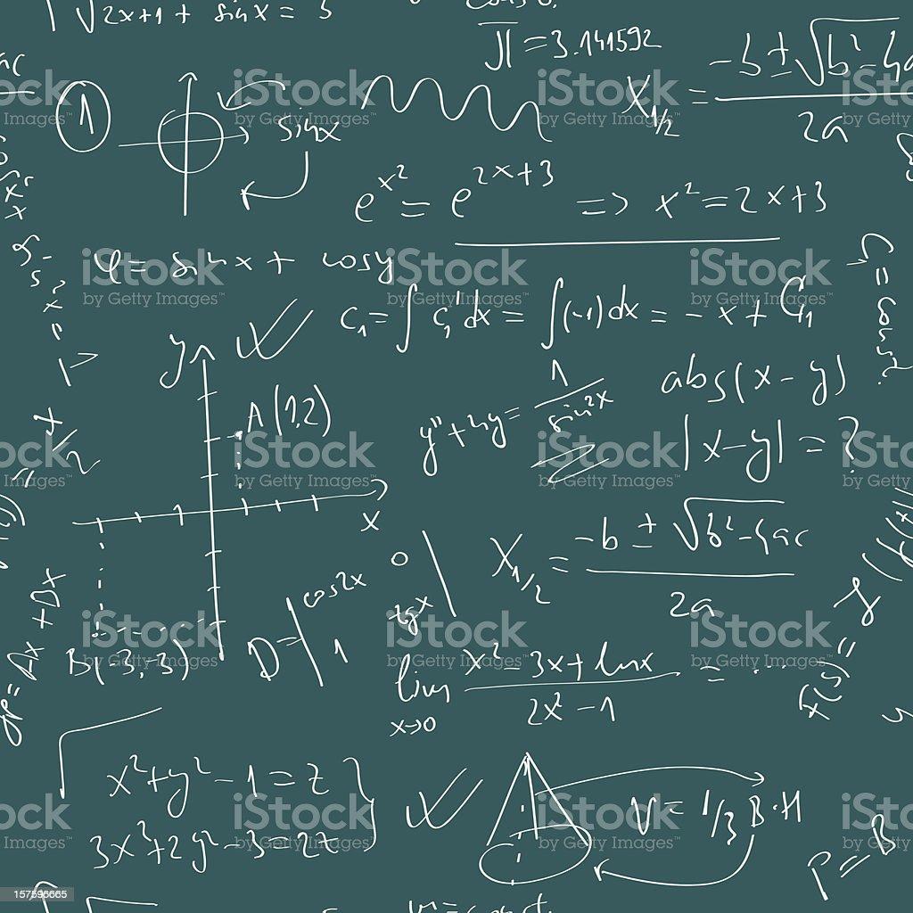 Blackboard showing mathematical equations vector art illustration