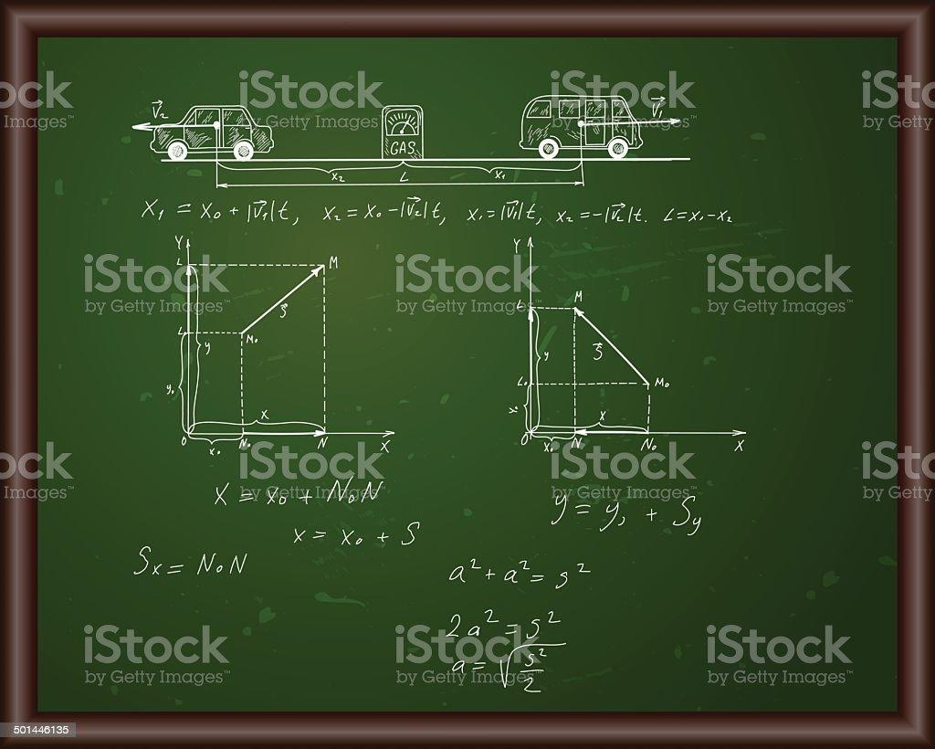 Blackboard with physical formulas vector art illustration