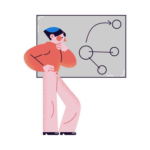 illustrazioni stock, clip art, cartoni animati e icone di tendenza di uomo dai capelli neri in piedi e pensando vicino al tabellone. illustrazione vettoriale in stile cartone animato piatto. - near