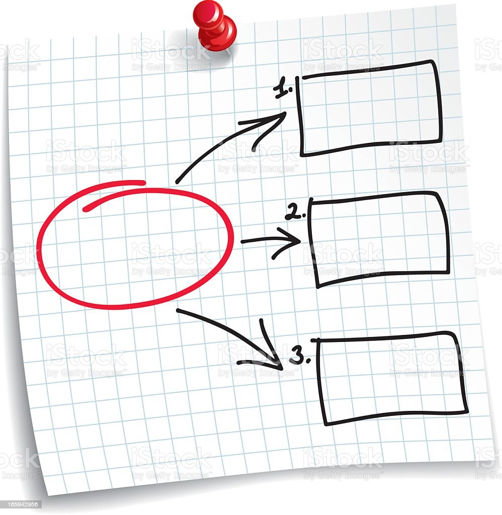 Blank Flow Chart Drawn On Graph Paper Royalty Free Blank Flow Chart Drawn  On Graph  Blank Flow Chart