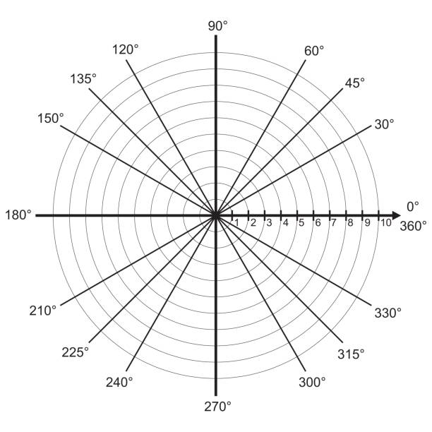 Best Protractor Illustrations, Royalty-Free Vector
